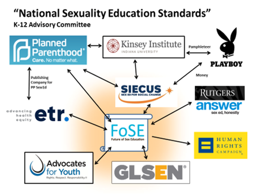Sex and Children: Fighting Against Planned Parenthood's Aggressive Agenda